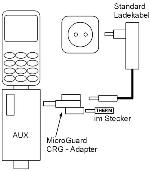 Beschaltung von MicroGuard zur Überwachung von Stromversorung und Temperatur