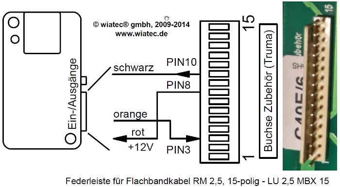 MicroGuard-LTE Schamtische Darstellung, Anschluß an Truma Trumatic C4002