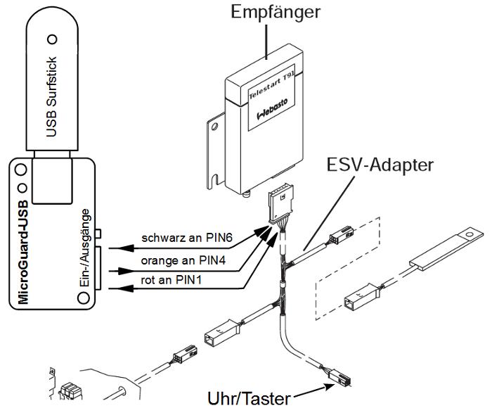 MicroGuard-LTE Schamtische Darstellung, Anschluß an VW T5 Multivan 2012
